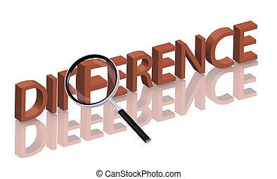 recherche, différence
