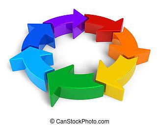 reciclagem, concept:, arco íris, círculo, diagrama, com,...