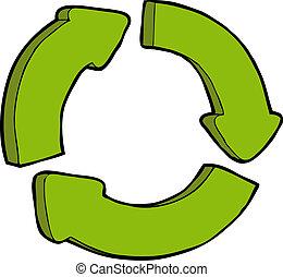 reciclar, señal
