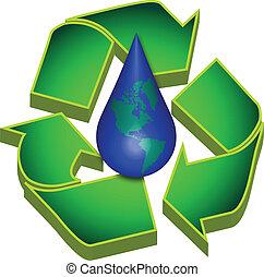 reciclar, tierras, agua
