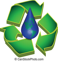 recicle, terras, água