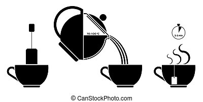 recipe for correct preparation of delicious hot tea. Instructions for brewing hot drink. Time for breakfast and tea. Vector on white background