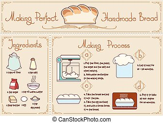 Recipe of homemade bread with ingredients. Hand drawn vector illustration