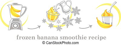 Recipe of milkshake, banana smoothie.