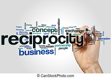 Reciprocity word cloud