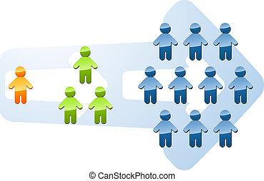 reclutamiento, crecimiento, expansión, ilustración