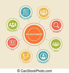 reclutamiento, iconos de concepto
