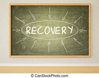 Recovery - 3d render illustration of text on green ...