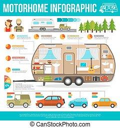 recreatief, infographic, set, voertuig