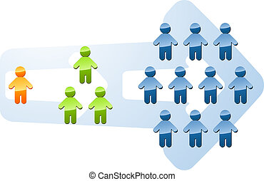 Recruitment growth expansion illustration - Recruitment...