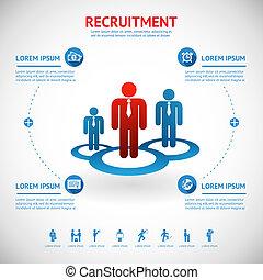 recrutamento, recurso, human