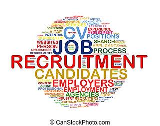 recrutamento, wordcloud, circular, palavra, etiquetas