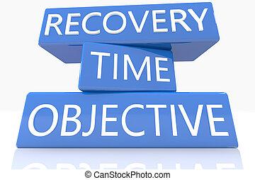recuperação, tempo, objetivo