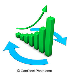 Green chart with blue arrows. White background.
