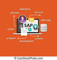 recurso, sistema, planificação, empresa, seiva, software