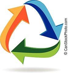 recycl logo, pijl, visitekaartje