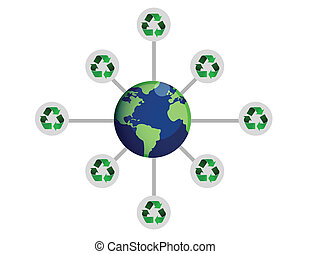 Recycle around the world concept