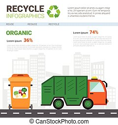 Recycle Infographic Banner Waste Truck Transportation Sorting Garbage Concept