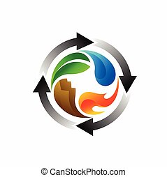 recycle logo and Four elements, water, earth, leaves, fire