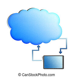Recycle paper Cloud computing concept,Tablet synchronize with cloud