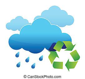 recycle rain water