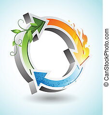 Recycle sign with elements of water, fire and life
