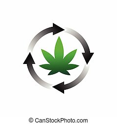 recycle symbol and cannabis logo