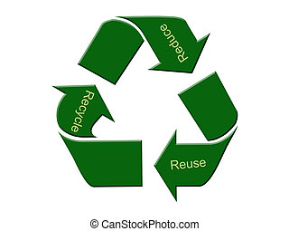 Recycle Symbol - Recycle symbol with words