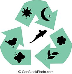 recycle symbol with icons