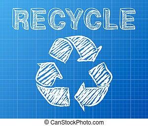 recycler, plan