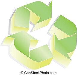 recyclez symbole