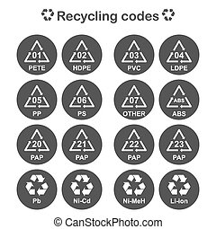 Recycling codes, packing material icons set