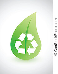 Recycling - environmental conception