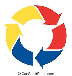 recycling, gekleurde, meldingsbord