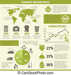recycling, infographic, odpadki
