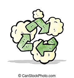 recycling symbol cartoon