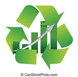 recycling symbol with a bar chart