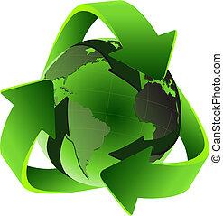 recyklovat