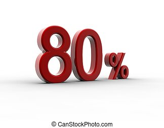 Red 80 percentage - A red percentage isolated on a white...