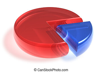 Red and blue crystal pie chart