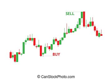 Red and green candlestick chart with marked buy and sell positions isolated on white background, trading graphic design concept, financial stock market, cryptocurrency graph, vector illustration