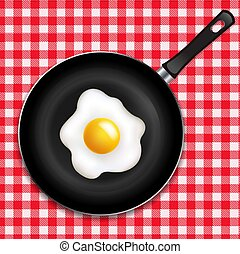 Red And White Ingham Tablecloth With Fried Eggs