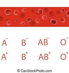 Red Blood Cells. Bloods Types. Medical Background.