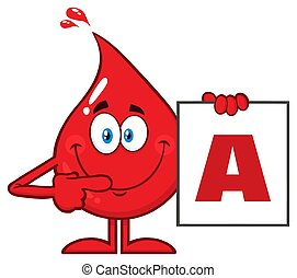 Red Blood Drop Cartoon Character Show A Board With Blood Type A