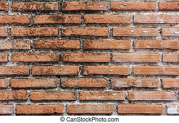 Red bricks wall background