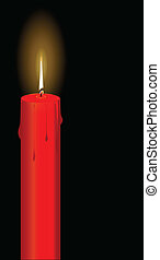 Red Candle Power