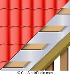 Red ceramic tiles roofing cover and layers