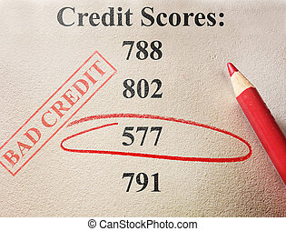 bad credit score - Red circle and bad credit score stamp