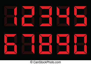 red digital numbers on black background