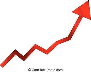 Red finance chart.
